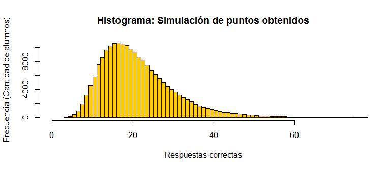 psu-simulacion